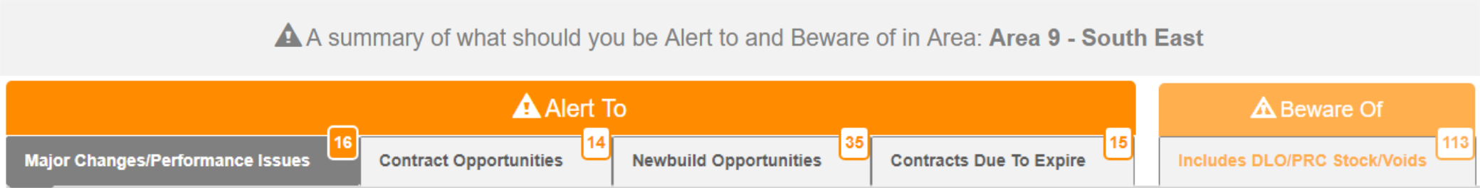 Alerts for your specific sales area